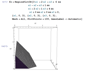 feasible region in Mathematica