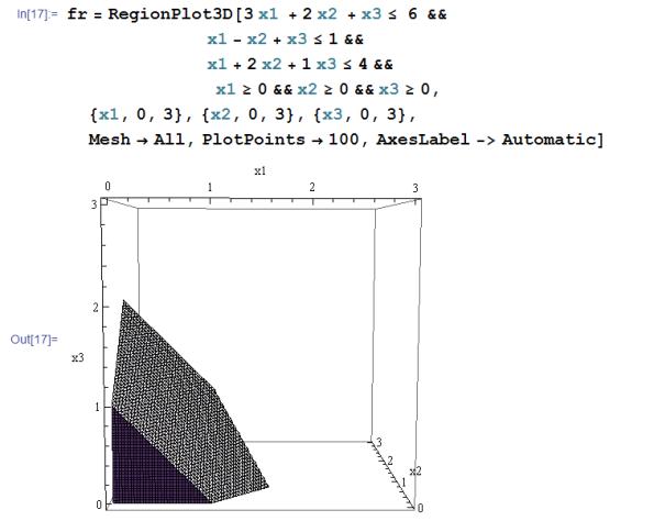 feasible region in Mathematica